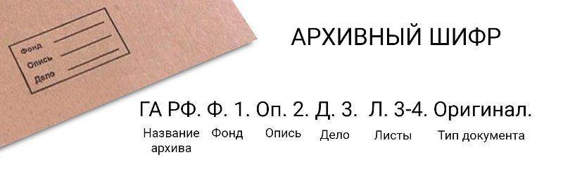 Архивный шифр