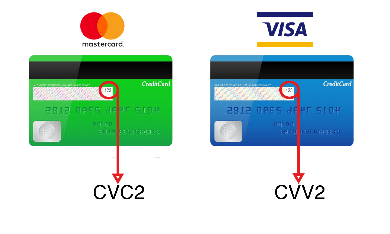 CVV/CVC код