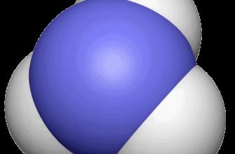 Атом и молекула – что это и отличия
